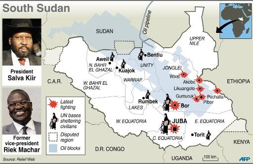 South_Sudan_chartConflict